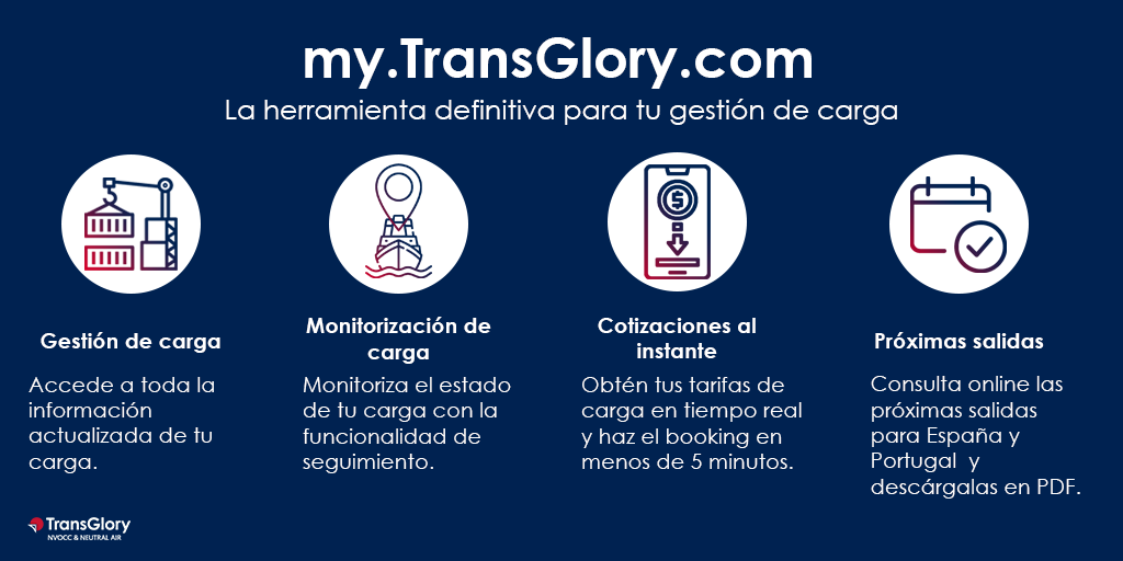 mytransglory consolidado lcl